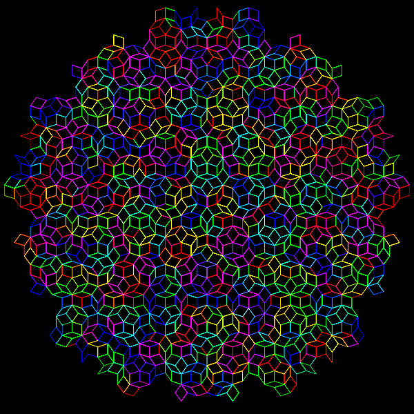 Hereu0027s An Example Of How A Complex Pattern Can Emerge From A Simple Set Of  Rules, Taken From Lindenmayer.jl: